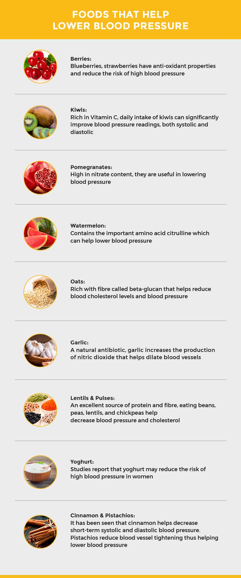 Foods that help lower blood pressure