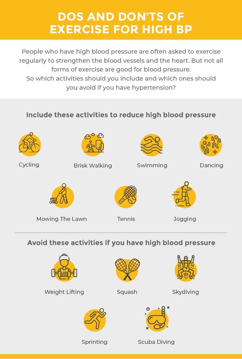 Does and don't of exercise for high BP
