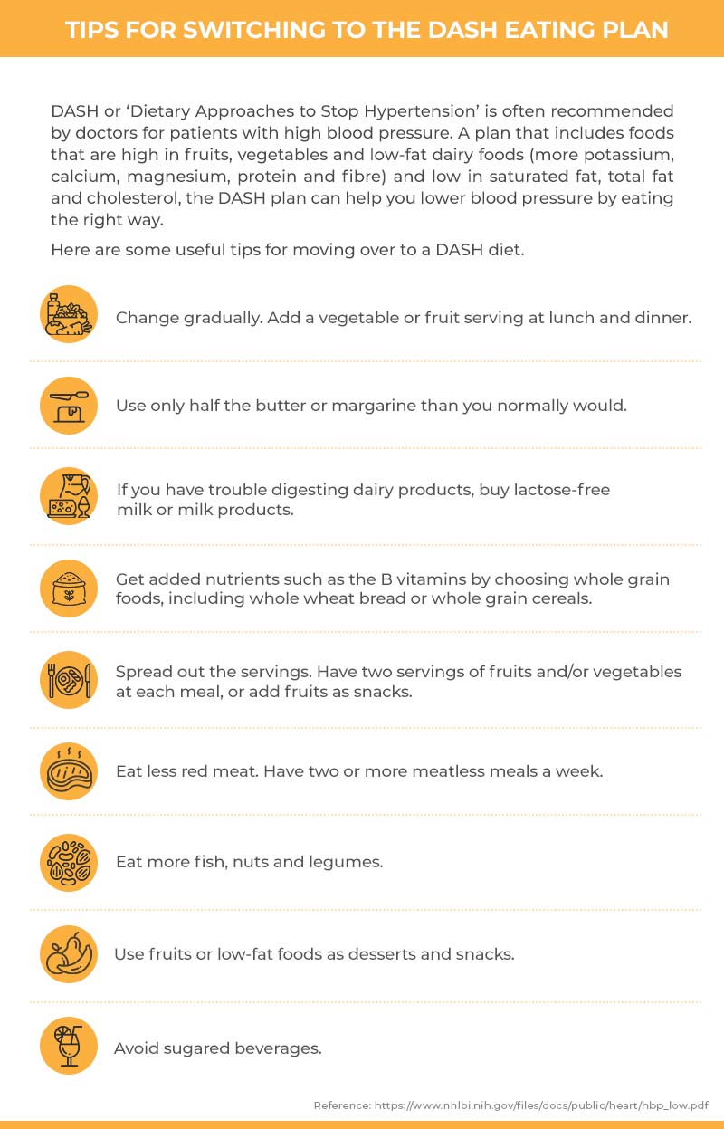 Tips for switching to the DASH eating plan