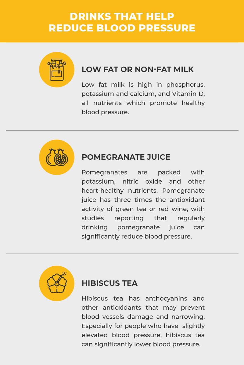 Drinks Reduce Blood Pressure
