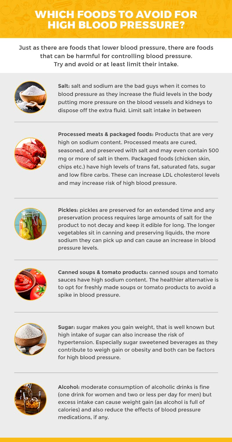 Food to reduce high blood pressure